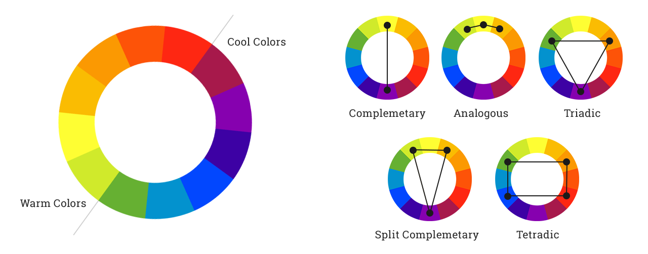 Basics Of Color Theory understanding color schemes & choosing colors for your website