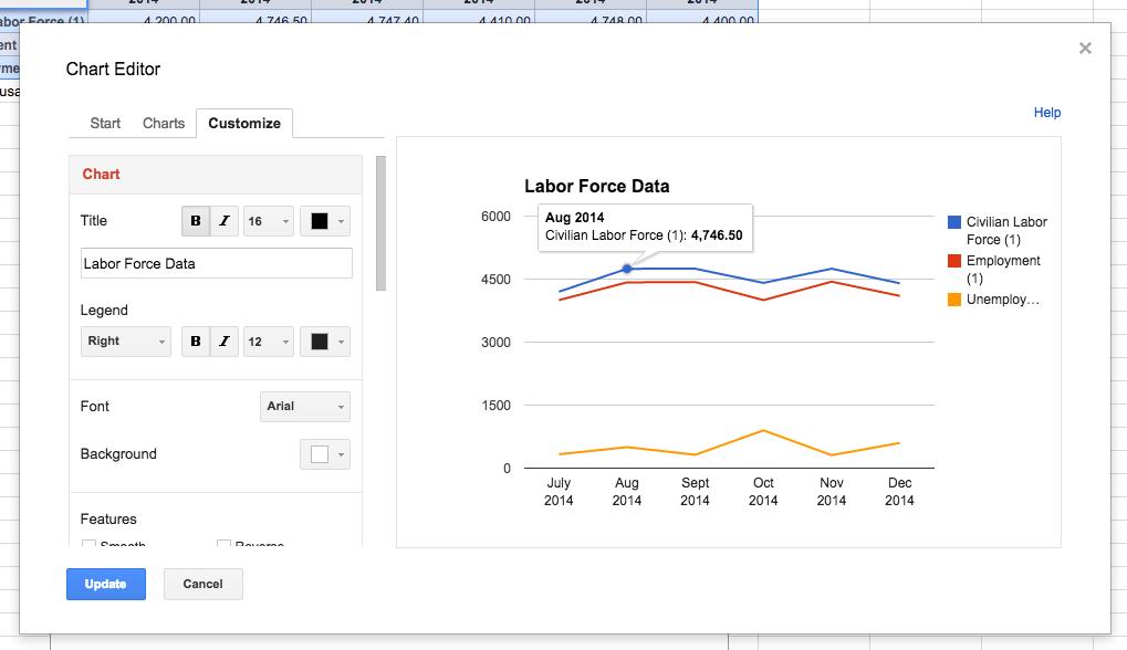 Embedding Google Charts Into Your Website - Web Ascender