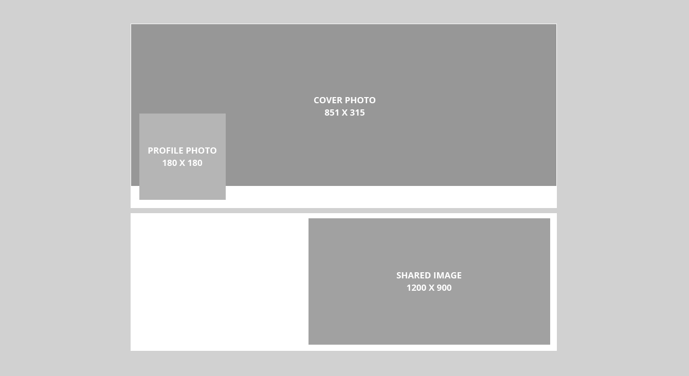 Quick Reference Guide for 2016 Social Media Image Sizes