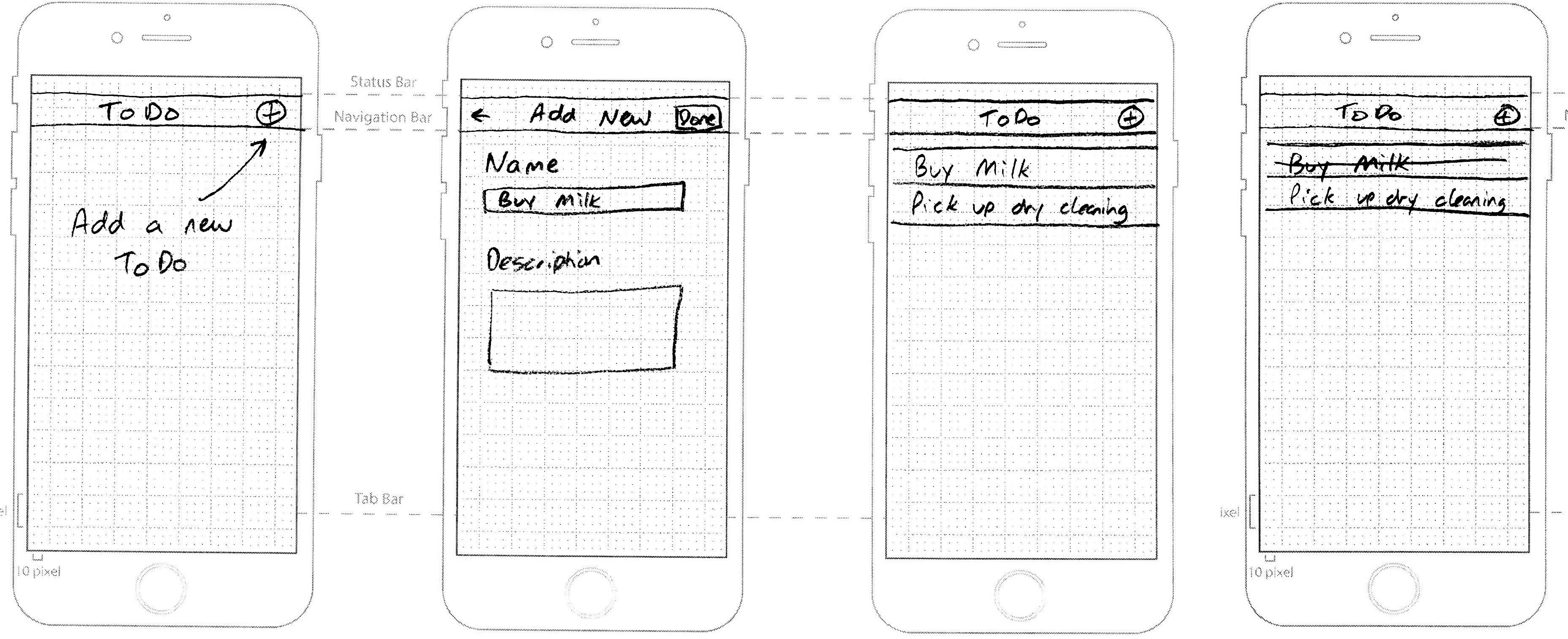 wireframing the digital way with pen and paper web ascender rh webascender com Web Wireframe UI Wireframe Diagram Examples