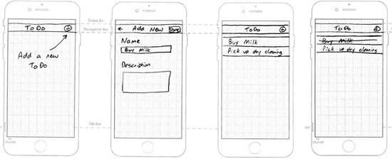 digital pen and paper wireframe