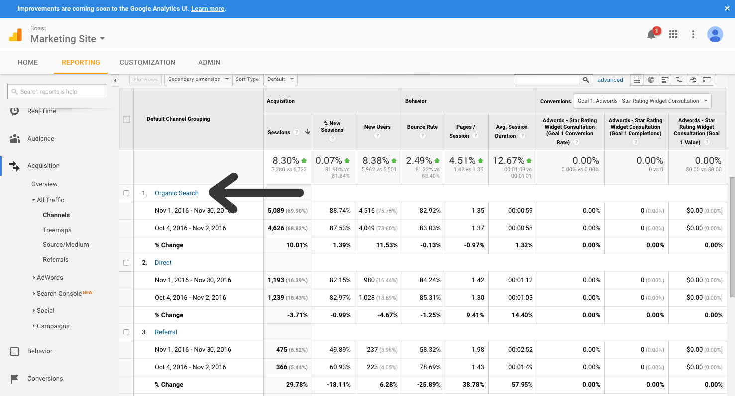 Website metrics to track organic traffic