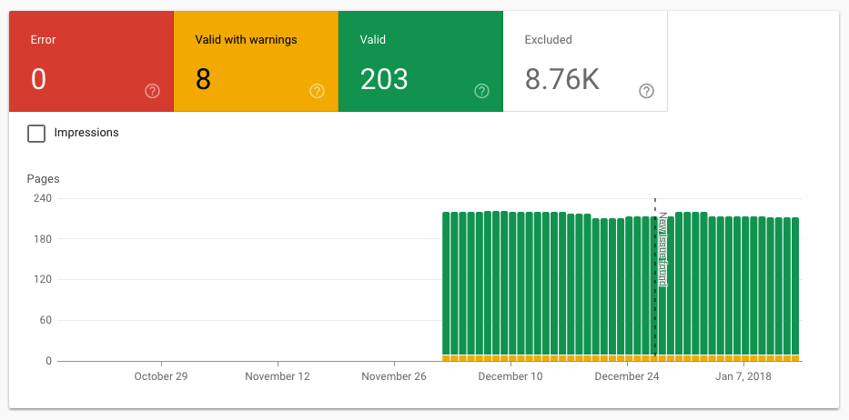 google search console update index coverage report