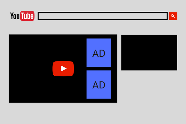 YouTube Ad Types