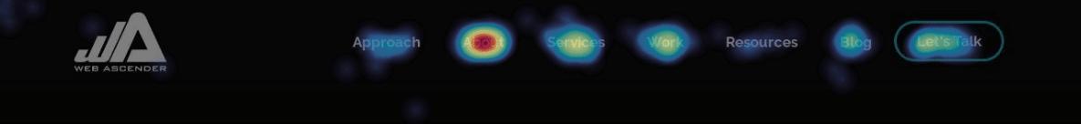User Research Techniques - Hotjar Heatmap Click