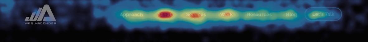 User Research Techniques - Hotjar Heatmap Move