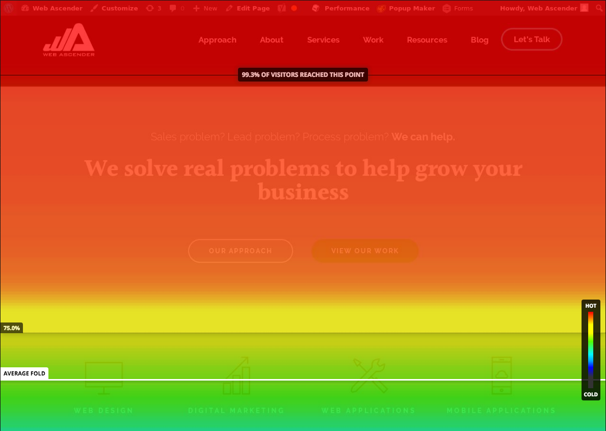 User Research Techniques - Hotjar Heatmap Scroll