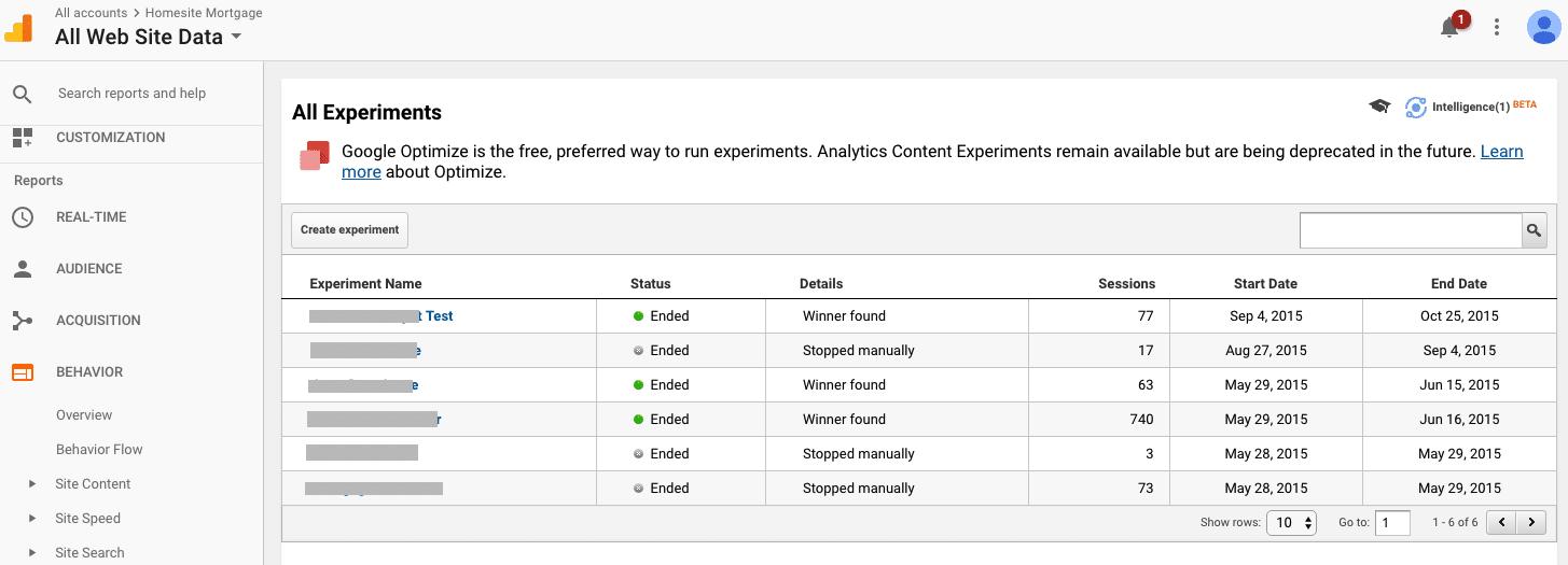 reasons to hire marketing agency google analytics