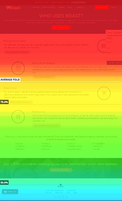 Hotjar Scrollmap heatmapping tool
