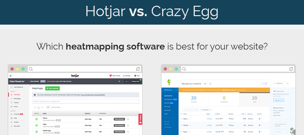 Which heatmapping tool is best