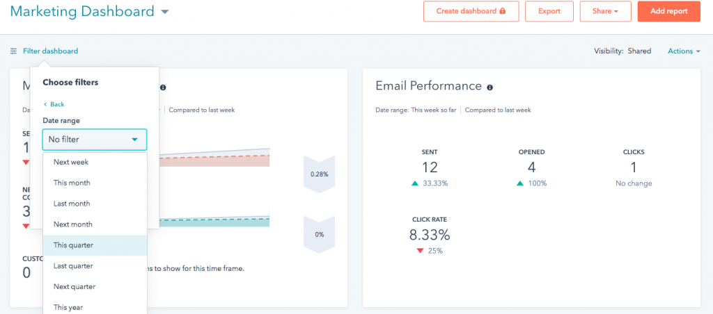 create digital marketing reports hubspot