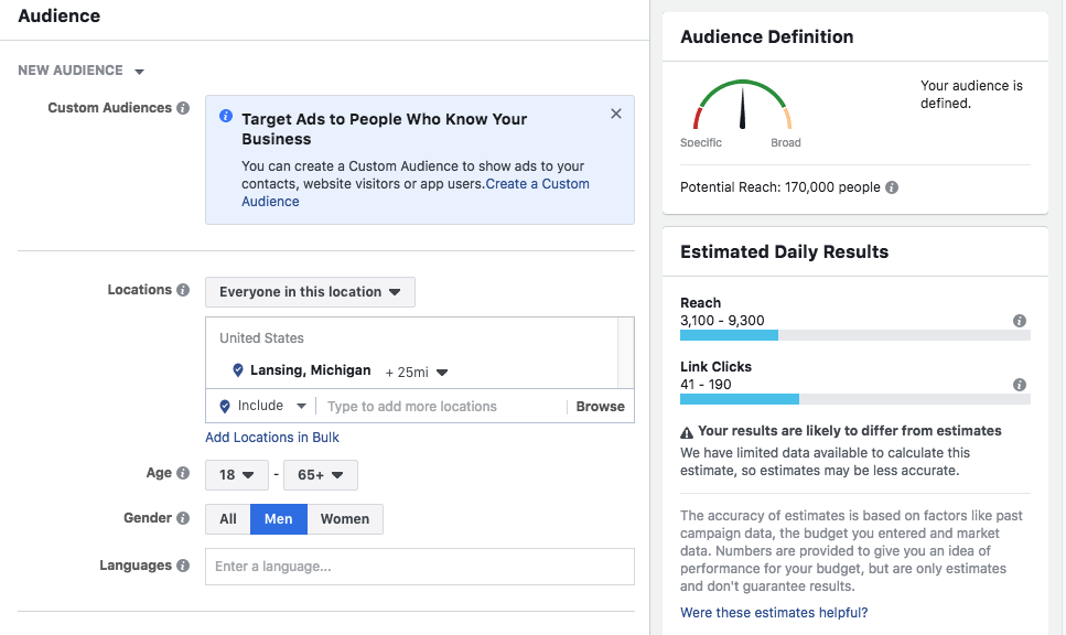 how much do facebook ads cost 1100 budget targeting