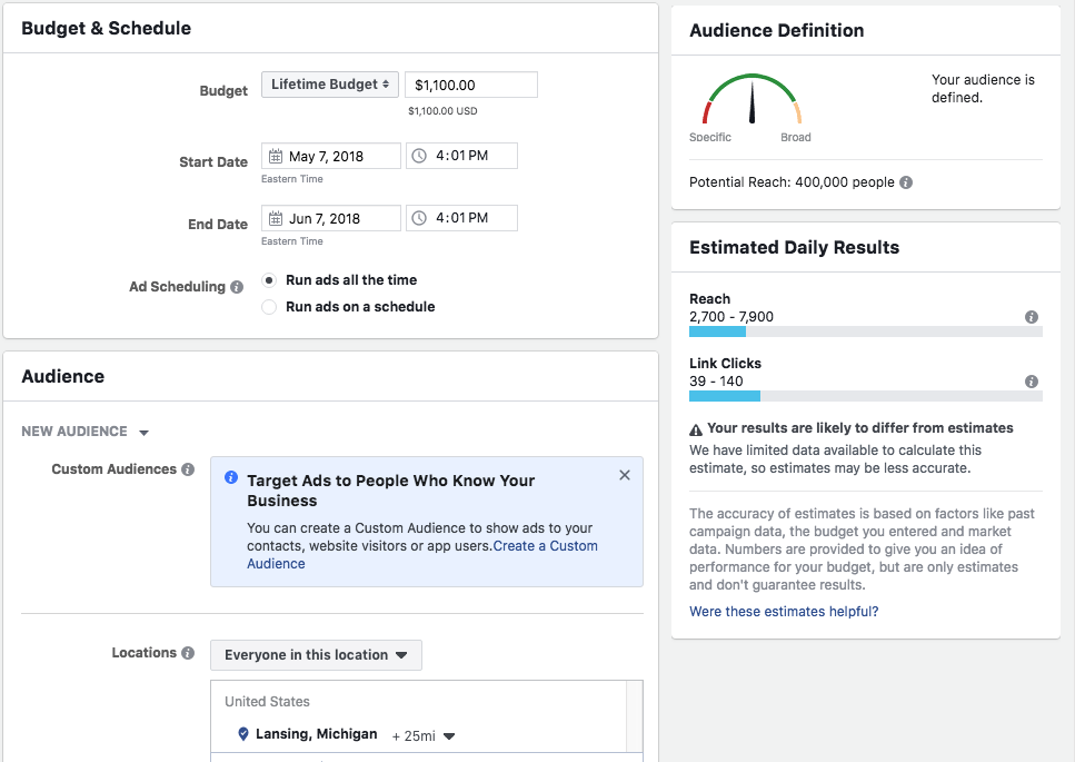 how much do facebook ads cost 1100 budget
